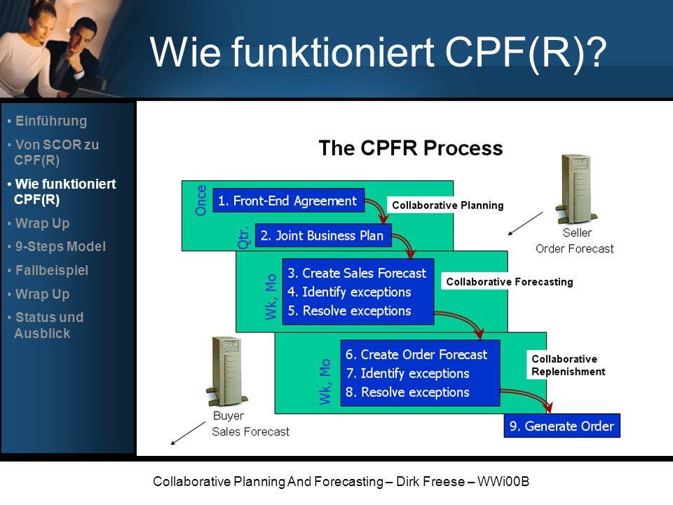 Collaborative Planning And Forecasting – Dirk Freese – WWi00B Wie funktioniert CPF(R)? Einführung Von SCOR zu CPF(R) Wie funktioniert CPF(R) Wrap Up 9