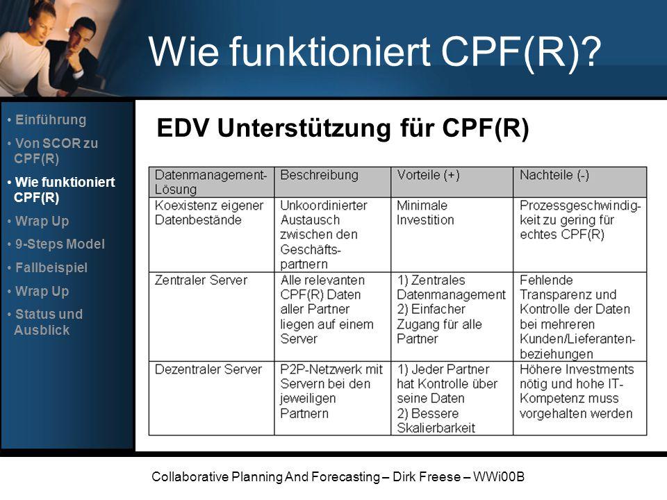 Collaborative Planning And Forecasting – Dirk Freese – WWi00B Wie funktioniert CPF(R)? EDV Unterstützung für CPF(R) Einführung Von SCOR zu CPF(R) Wie
