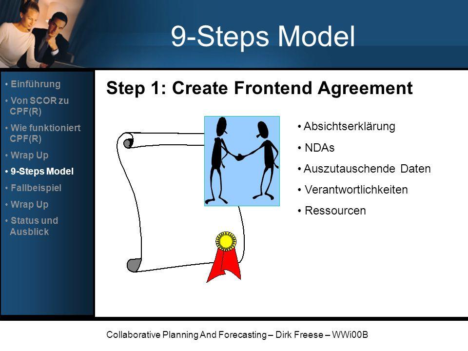 Collaborative Planning And Forecasting – Dirk Freese – WWi00B 9-Steps Model Step 1: Create Frontend Agreement Absichtserklärung NDAs Auszutauschende D