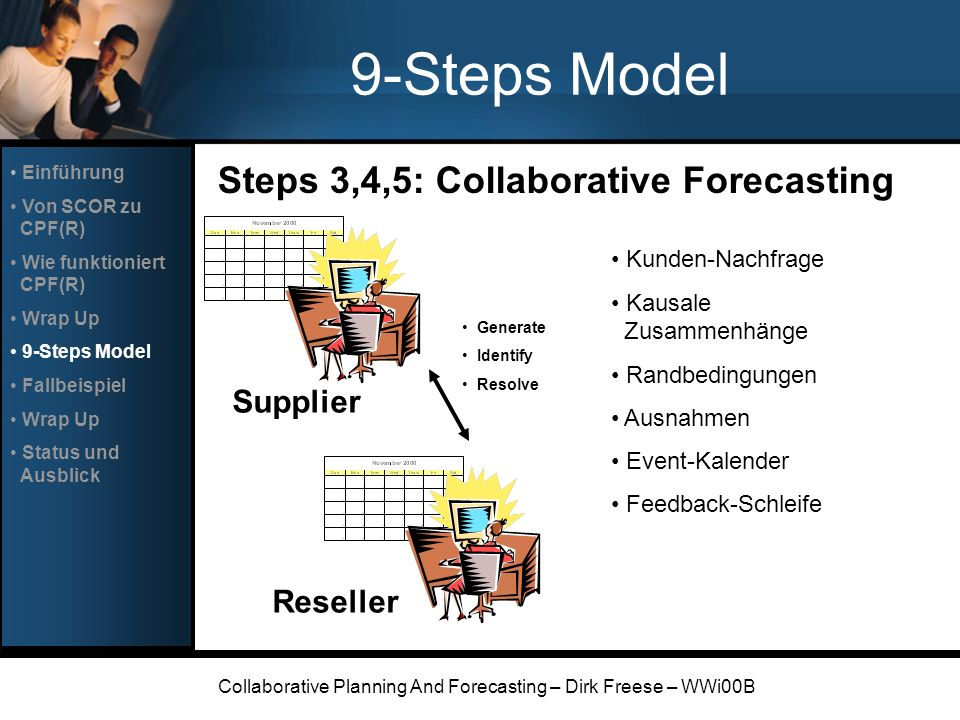 Collaborative Planning And Forecasting – Dirk Freese – WWi00B 9-Steps Model Steps 3,4,5: Collaborative Forecasting Supplier Reseller Generate Identify
