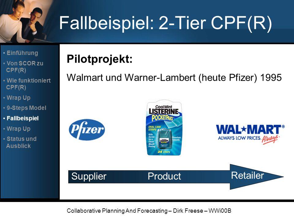 Collaborative Planning And Forecasting – Dirk Freese – WWi00B Fallbeispiel: 2-Tier CPF(R) Pilotprojekt: Walmart und Warner-Lambert (heute Pfizer) 1995