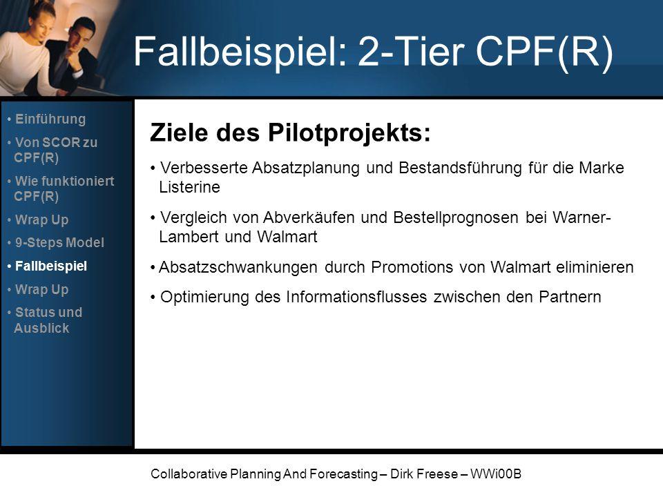 Collaborative Planning And Forecasting – Dirk Freese – WWi00B Fallbeispiel: 2-Tier CPF(R) Ziele des Pilotprojekts: Verbesserte Absatzplanung und Besta