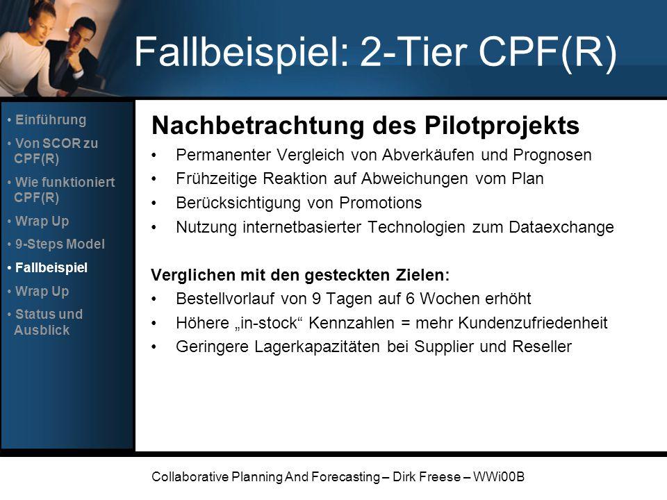 Collaborative Planning And Forecasting – Dirk Freese – WWi00B Fallbeispiel: 2-Tier CPF(R) Nachbetrachtung des Pilotprojekts Permanenter Vergleich von