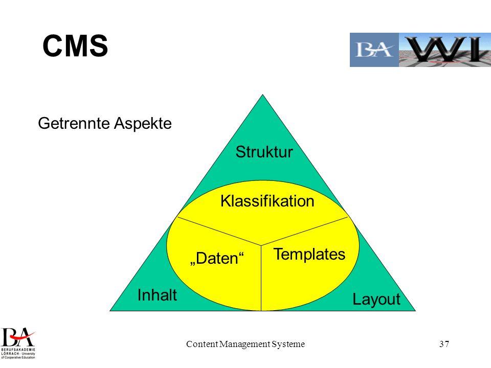 Content Management Systeme37 CMS Struktur Layout Inhalt Templates Klassifikation Daten Getrennte Aspekte