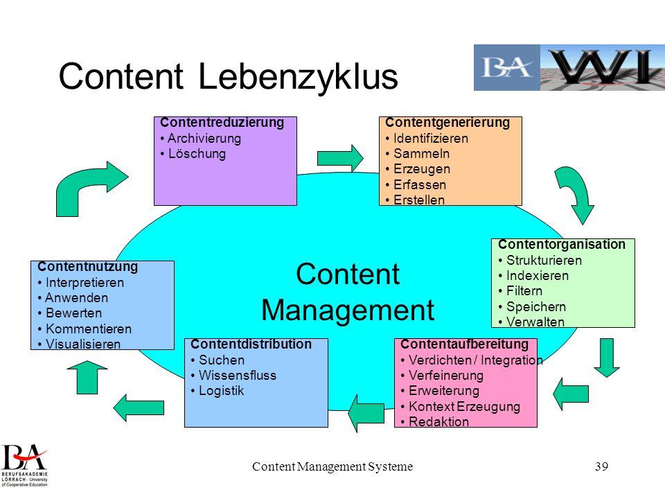 Content Management Systeme39 Content Lebenzyklus Content Management Contentgenerierung Identifizieren Sammeln Erzeugen Erfassen Erstellen Contentorgan