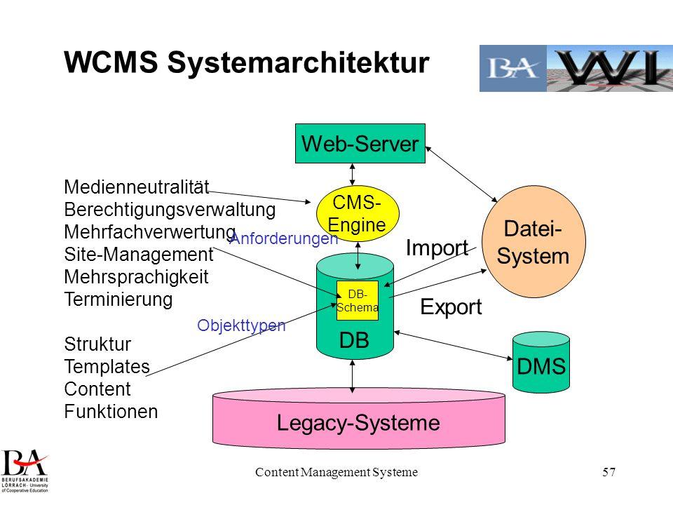 Content Management Systeme57 WCMS Systemarchitektur DB Legacy-Systeme CMS- Engine Datei- System DB- Schema Web-Server Export Medienneutralität Berecht