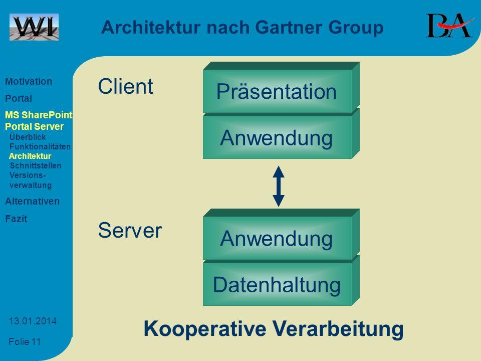 Folie 11 13.01.2014 Architektur nach Gartner Group Anwendung Datenhaltung Präsentation Anwendung Client Server Kooperative Verarbeitung Motivation Por