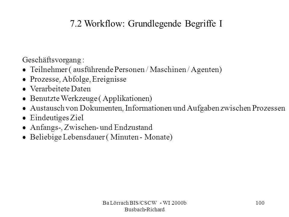 Ba Lörrach BIS/CSCW - WI 2000b Busbach-Richard 100 7.2 Workflow: Grundlegende Begriffe I Geschäftsvorgang : Teilnehmer ( ausführende Personen / Maschi