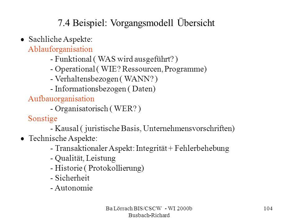 Ba Lörrach BIS/CSCW - WI 2000b Busbach-Richard 104 Sachliche Aspekte: Ablauforganisation - Funktional ( WAS wird ausgeführt? ) - Operational ( WIE? Re
