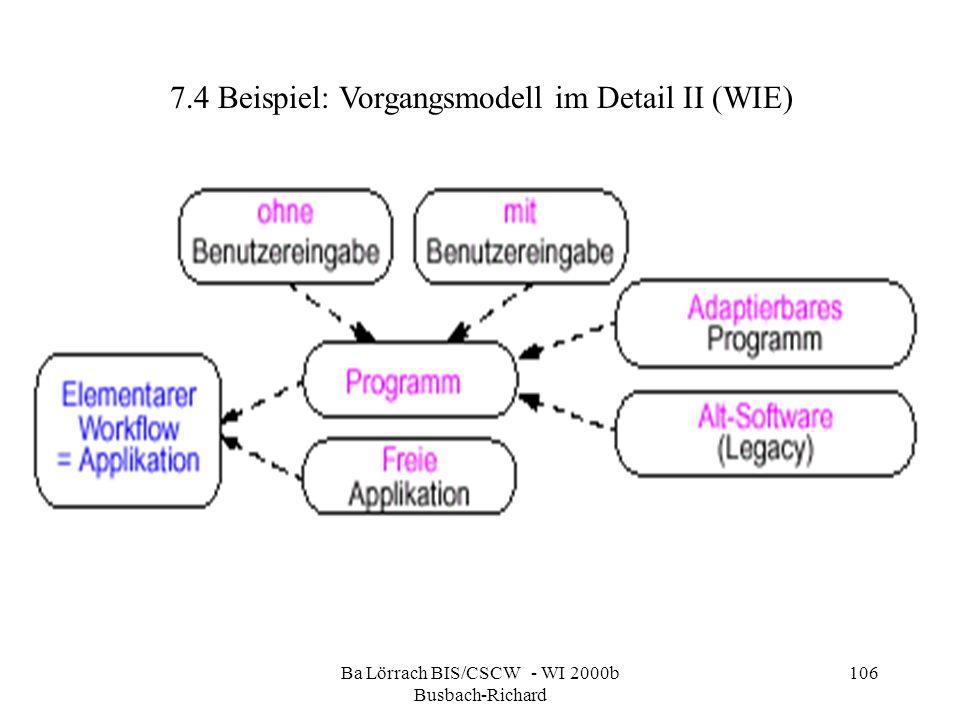 Ba Lörrach BIS/CSCW - WI 2000b Busbach-Richard 106 7.4 Beispiel: Vorgangsmodell im Detail II (WIE)