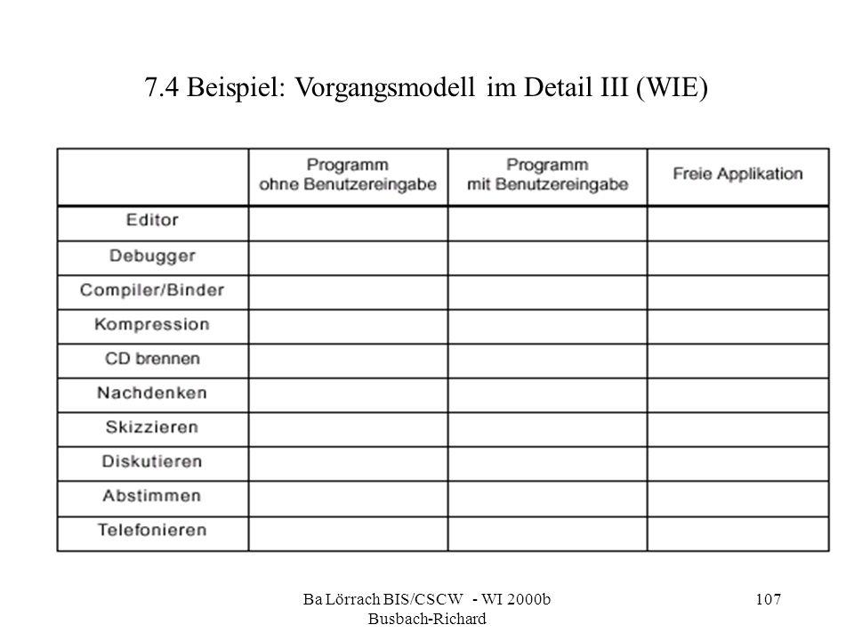 Ba Lörrach BIS/CSCW - WI 2000b Busbach-Richard 107 7.4 Beispiel: Vorgangsmodell im Detail III (WIE)