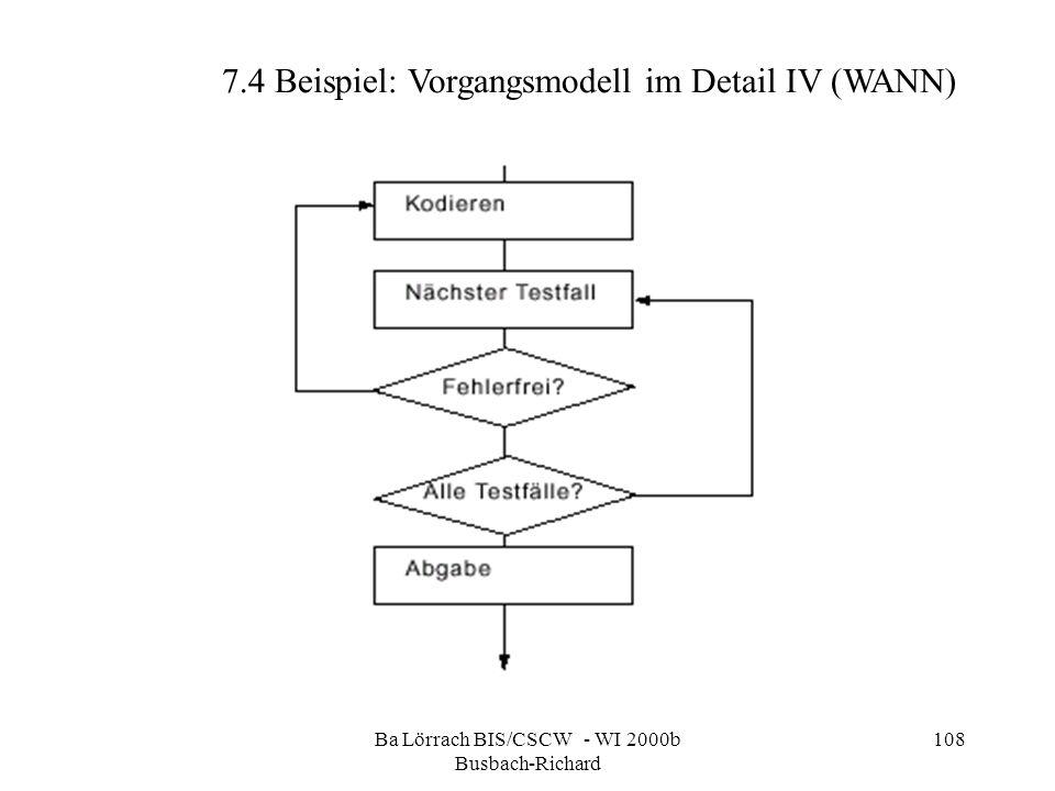 Ba Lörrach BIS/CSCW - WI 2000b Busbach-Richard 108 7.4 Beispiel: Vorgangsmodell im Detail IV (WANN)