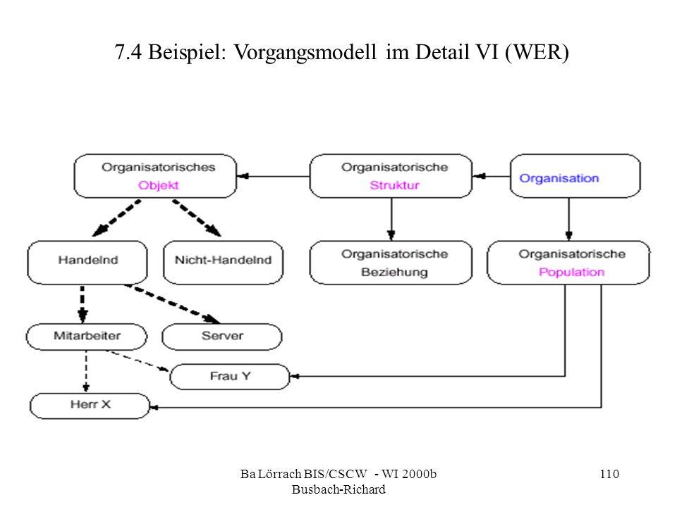 Ba Lörrach BIS/CSCW - WI 2000b Busbach-Richard 110 7.4 Beispiel: Vorgangsmodell im Detail VI (WER)