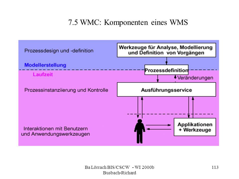 Ba Lörrach BIS/CSCW - WI 2000b Busbach-Richard 113 7.5 WMC: Komponenten eines WMS