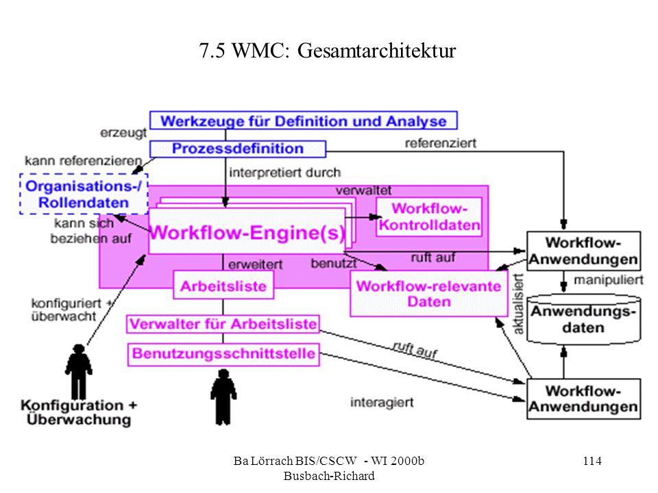 Ba Lörrach BIS/CSCW - WI 2000b Busbach-Richard 114 7.5 WMC: Gesamtarchitektur