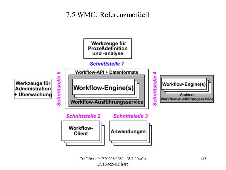 Ba Lörrach BIS/CSCW - WI 2000b Busbach-Richard 115 7.5 WMC: Referenzmofdell