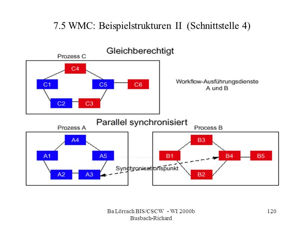 Ba Lörrach BIS/CSCW - WI 2000b Busbach-Richard 120 7.5 WMC: Beispielstrukturen II (Schnittstelle 4)
