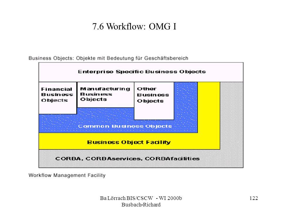 Ba Lörrach BIS/CSCW - WI 2000b Busbach-Richard 122 7.6 Workflow: OMG I