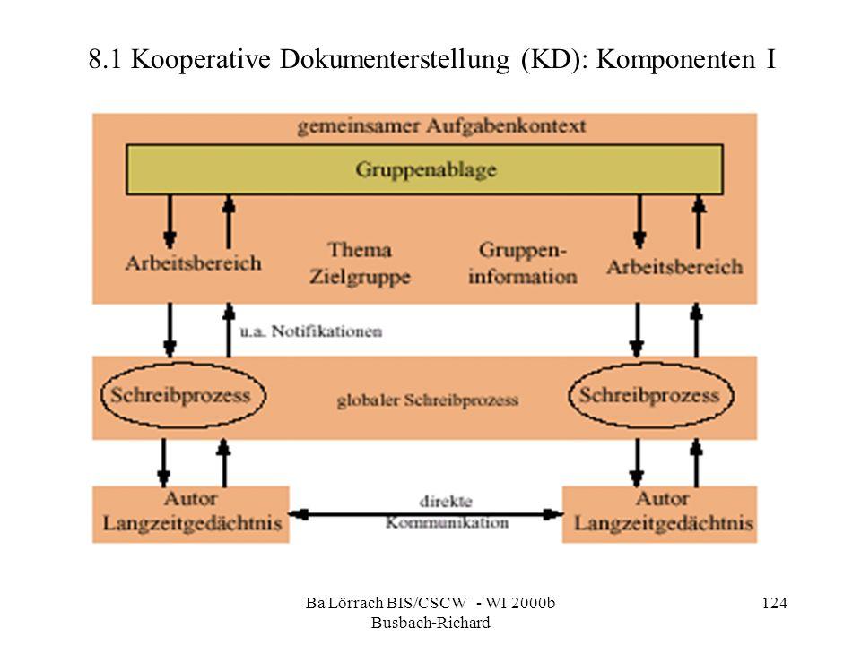 Ba Lörrach BIS/CSCW - WI 2000b Busbach-Richard 124 8.1 Kooperative Dokumenterstellung (KD): Komponenten I