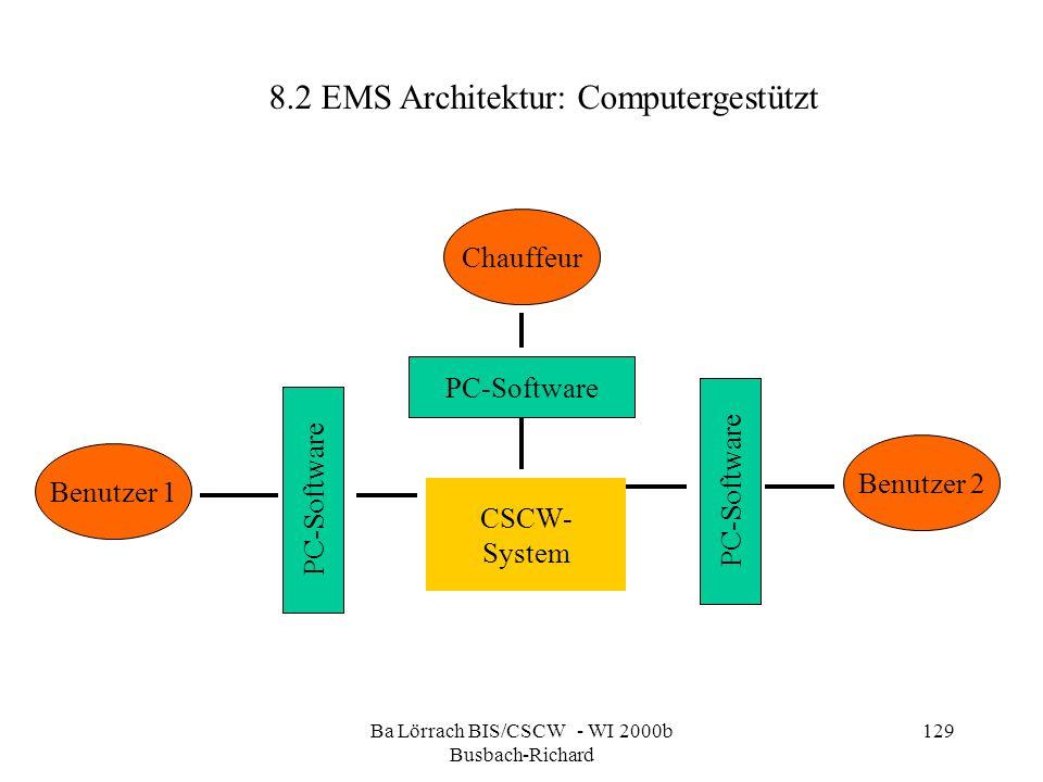 Ba Lörrach BIS/CSCW - WI 2000b Busbach-Richard 129 8.2 EMS Architektur: Computergestützt Chauffeur PC-Software Benutzer 2 Benutzer 1 CSCW- System PC-S