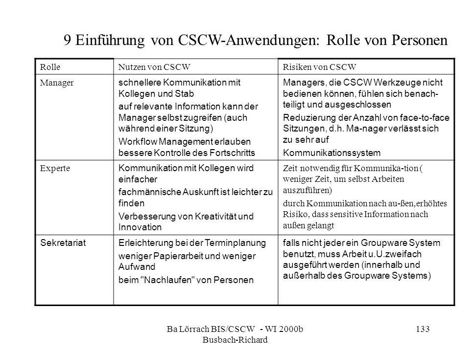 Ba Lörrach BIS/CSCW - WI 2000b Busbach-Richard 133 RolleNutzen von CSCWRisiken von CSCW Manager schnellere Kommunikation mit Kollegen und Stab auf rel