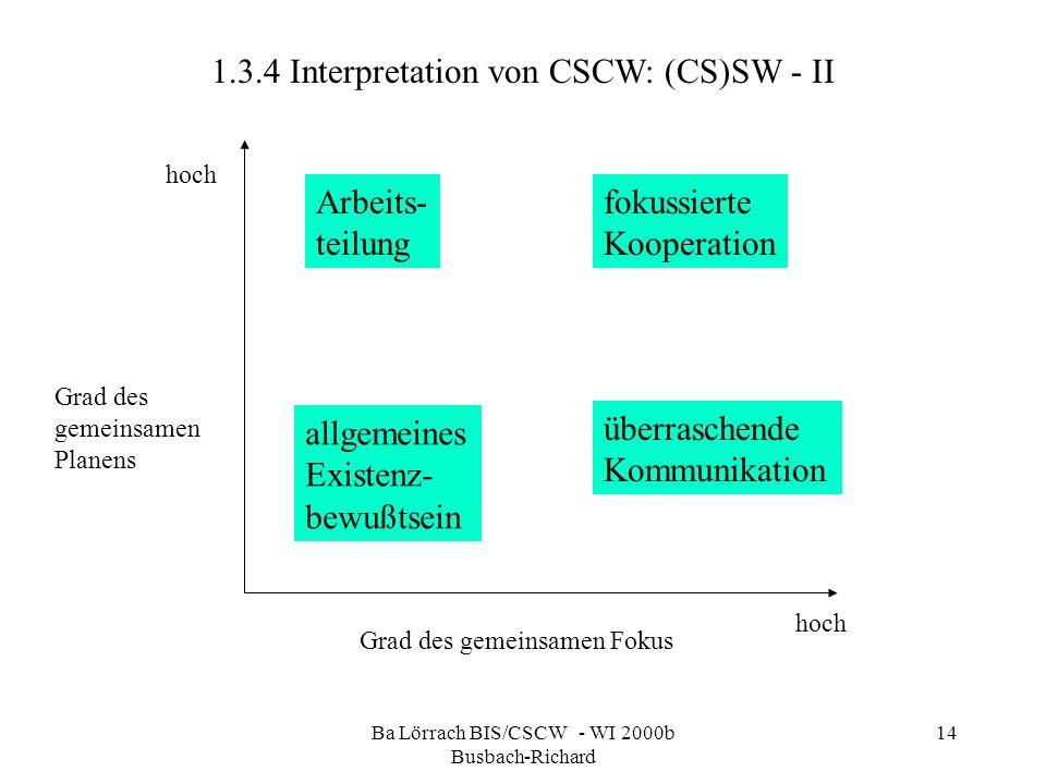 Ba Lörrach BIS/CSCW - WI 2000b Busbach-Richard 14 Grad des gemeinsamen Planens Grad des gemeinsamen Fokus hoch allgemeines Existenz- bewußtsein Arbeit