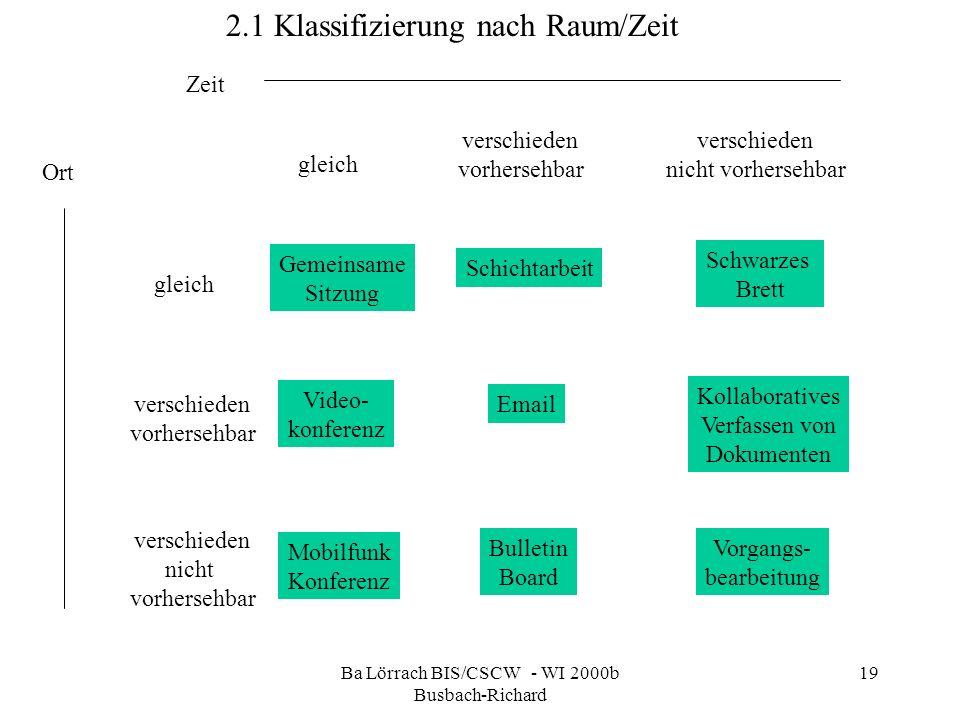 Ba Lörrach BIS/CSCW - WI 2000b Busbach-Richard 19 gleich verschieden vorhersehbar verschieden nicht vorhersehbar gleich verschieden vorhersehbar versc