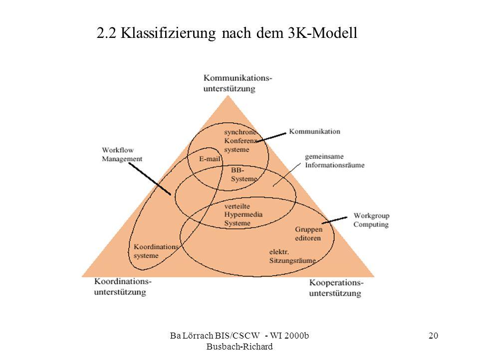Ba Lörrach BIS/CSCW - WI 2000b Busbach-Richard 20 2.2 Klassifizierung nach dem 3K-Modell