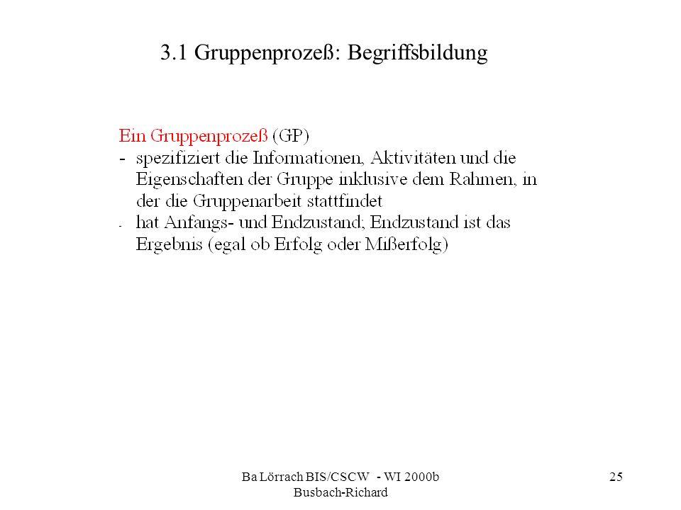 Ba Lörrach BIS/CSCW - WI 2000b Busbach-Richard 25 3.1 Gruppenprozeß: Begriffsbildung
