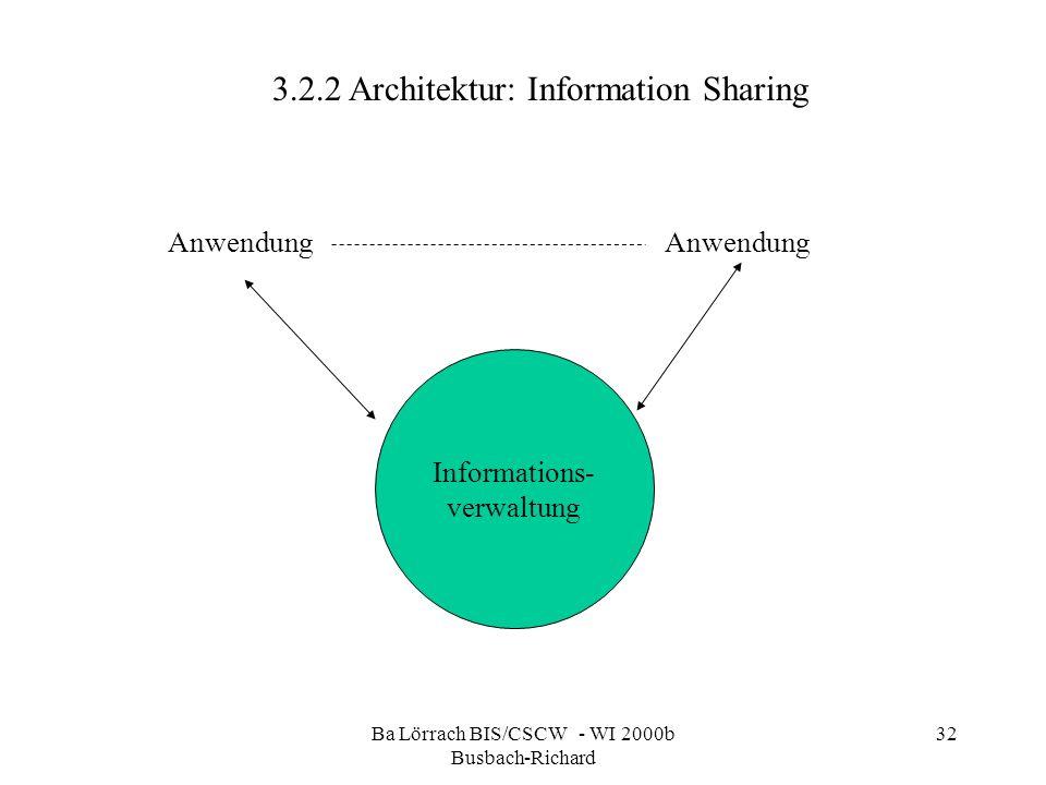 Ba Lörrach BIS/CSCW - WI 2000b Busbach-Richard 32 3.2.2 Architektur: Information Sharing Anwendung Informations- verwaltung