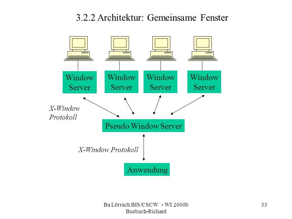 Ba Lörrach BIS/CSCW - WI 2000b Busbach-Richard 33 3.2.2 Architektur: Gemeinsame Fenster Window Server Pseudo Window Server Anwendung X-Window Protokoll X-Window Protokoll Window Server Window Server Window Server