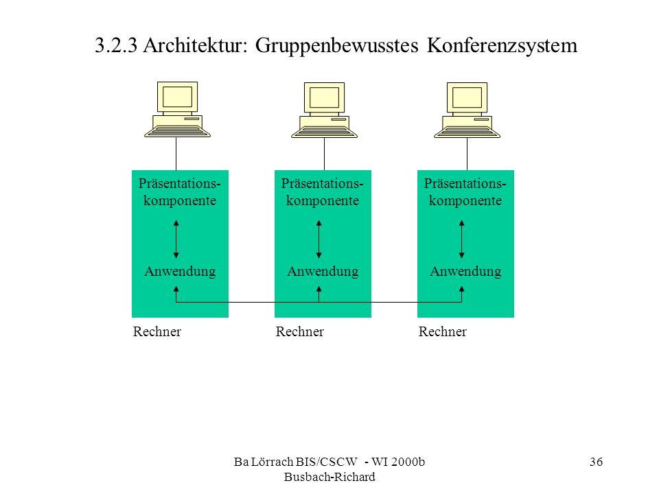 Ba Lörrach BIS/CSCW - WI 2000b Busbach-Richard 36 3.2.3 Architektur: Gruppenbewusstes Konferenzsystem Präsentations- komponente Anwendung Rechner Präs
