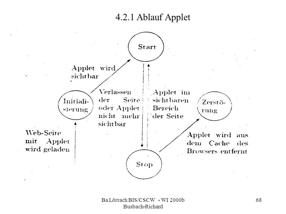 Ba Lörrach BIS/CSCW - WI 2000b Busbach-Richard 68 4.2.1 Ablauf Applet