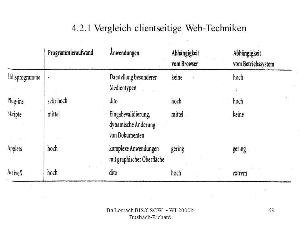 Ba Lörrach BIS/CSCW - WI 2000b Busbach-Richard 69 4.2.1 Vergleich clientseitige Web-Techniken