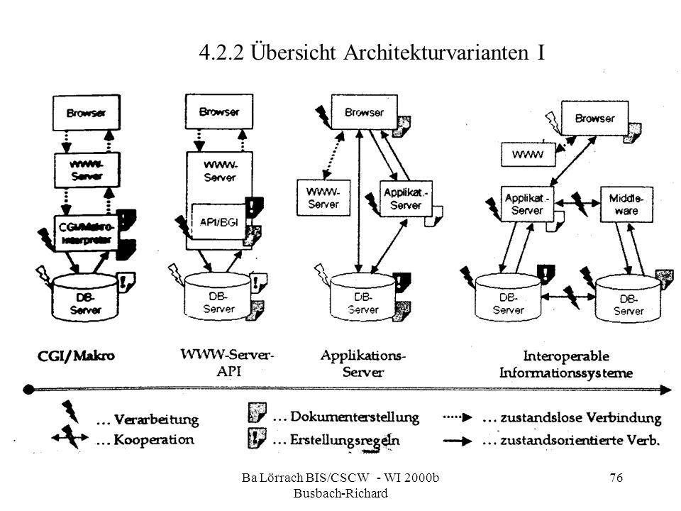 Ba Lörrach BIS/CSCW - WI 2000b Busbach-Richard 76 4.2.2 Übersicht Architekturvarianten I
