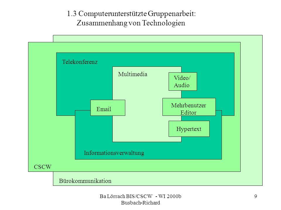 Ba Lörrach BIS/CSCW - WI 2000b Busbach-Richard 9 Hypertext 1.3 Computerunterstützte Gruppenarbeit: Zusammenhang von Technologien Bürokommunikation CSC