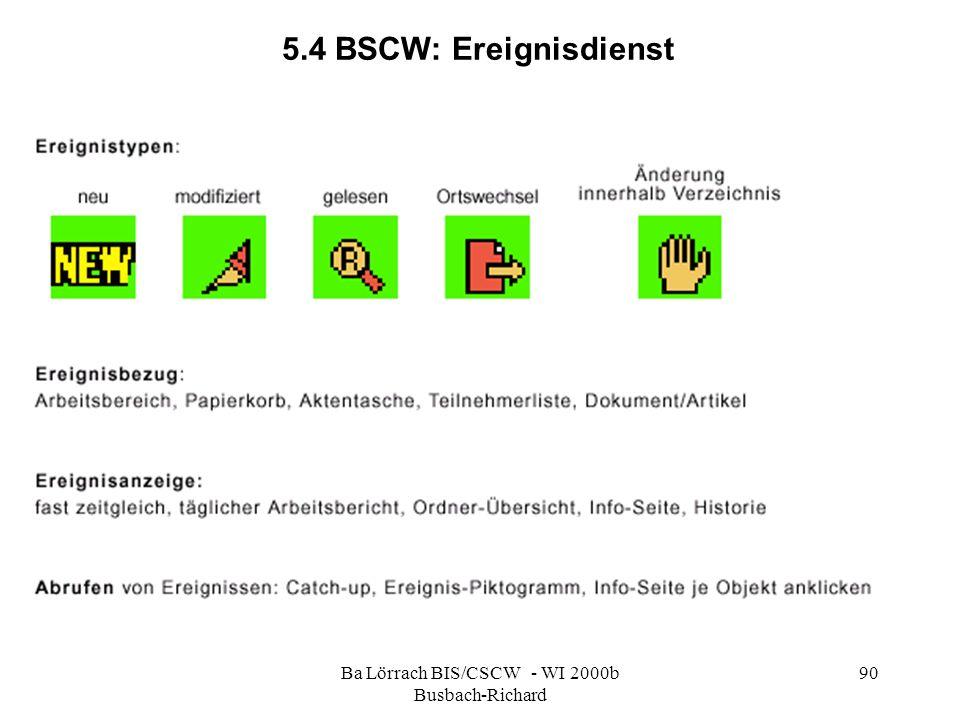 Ba Lörrach BIS/CSCW - WI 2000b Busbach-Richard 90 5.4 BSCW: Ereignisdienst