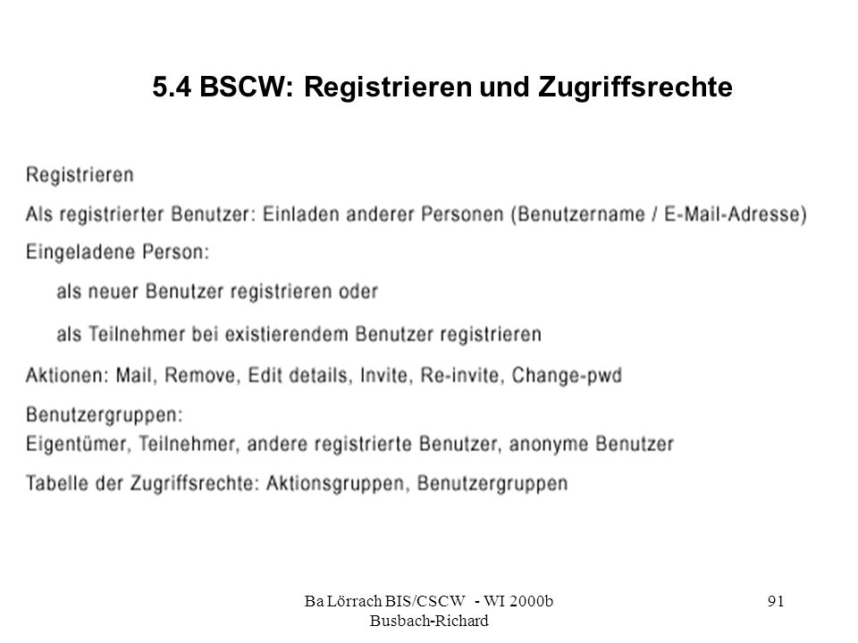 Ba Lörrach BIS/CSCW - WI 2000b Busbach-Richard 91 5.4 BSCW: Registrieren und Zugriffsrechte