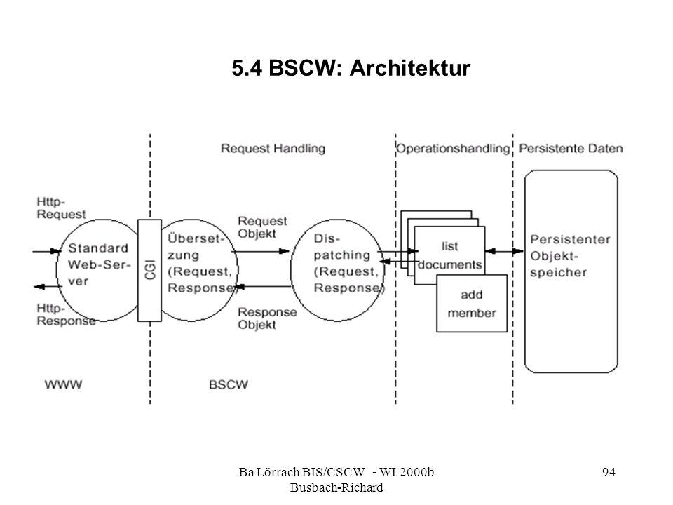 Ba Lörrach BIS/CSCW - WI 2000b Busbach-Richard 94 5.4 BSCW: Architektur