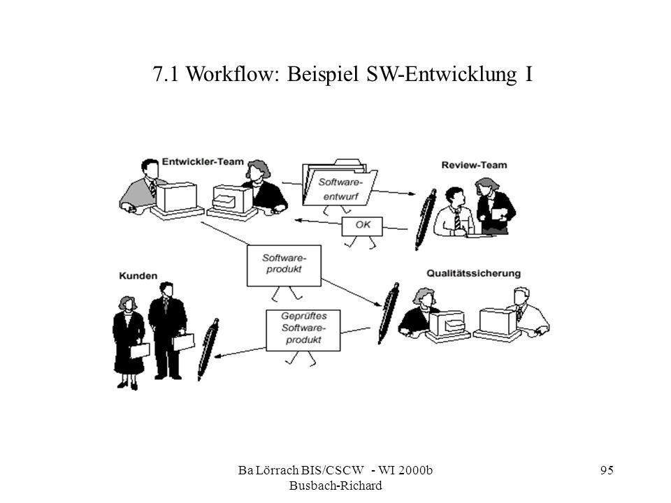 Ba Lörrach BIS/CSCW - WI 2000b Busbach-Richard 95 7.1 Workflow: Beispiel SW-Entwicklung I