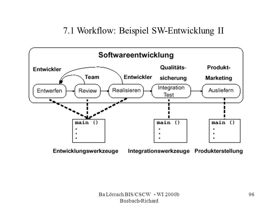 Ba Lörrach BIS/CSCW - WI 2000b Busbach-Richard 96 7.1 Workflow: Beispiel SW-Entwicklung II