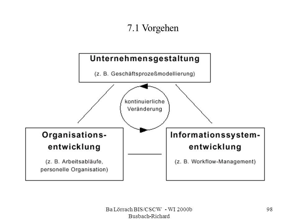 Ba Lörrach BIS/CSCW - WI 2000b Busbach-Richard 98 7.1 Vorgehen