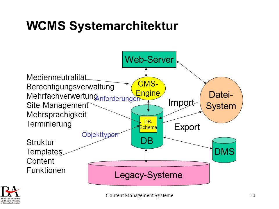 Content Management Systeme10 WCMS Systemarchitektur DB Legacy-Systeme CMS- Engine Datei- System DB- Schema Web-Server Export Medienneutralität Berecht
