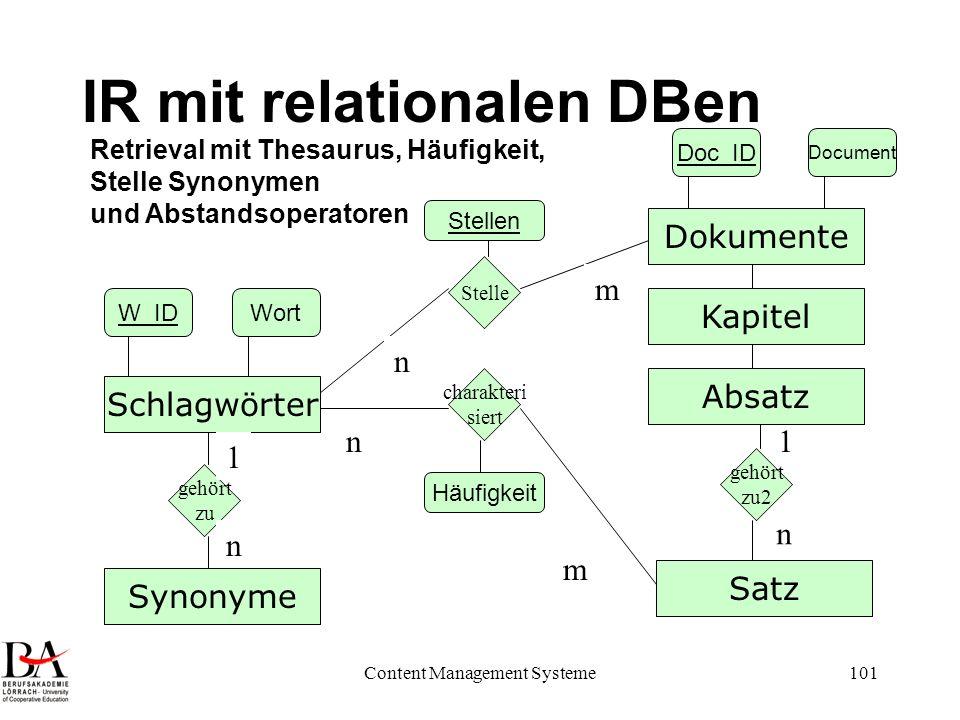 Content Management Systeme101 IR mit relationalen DBen Dokumente Schlagwörter charakteri siert n m Doc_ID Document W_IDWort Retrieval mit Thesaurus, H