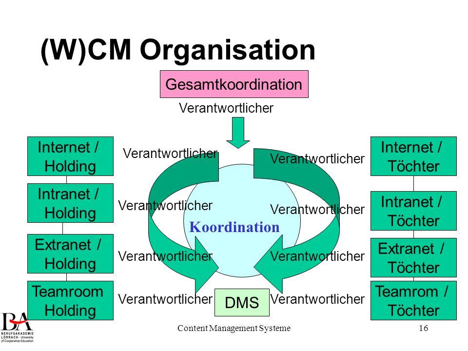 Content Management Systeme16 (W)CM Organisation Gesamtkoordination Internet / Holding Intranet / Holding Internet / Töchter Intranet / Töchter Extrane
