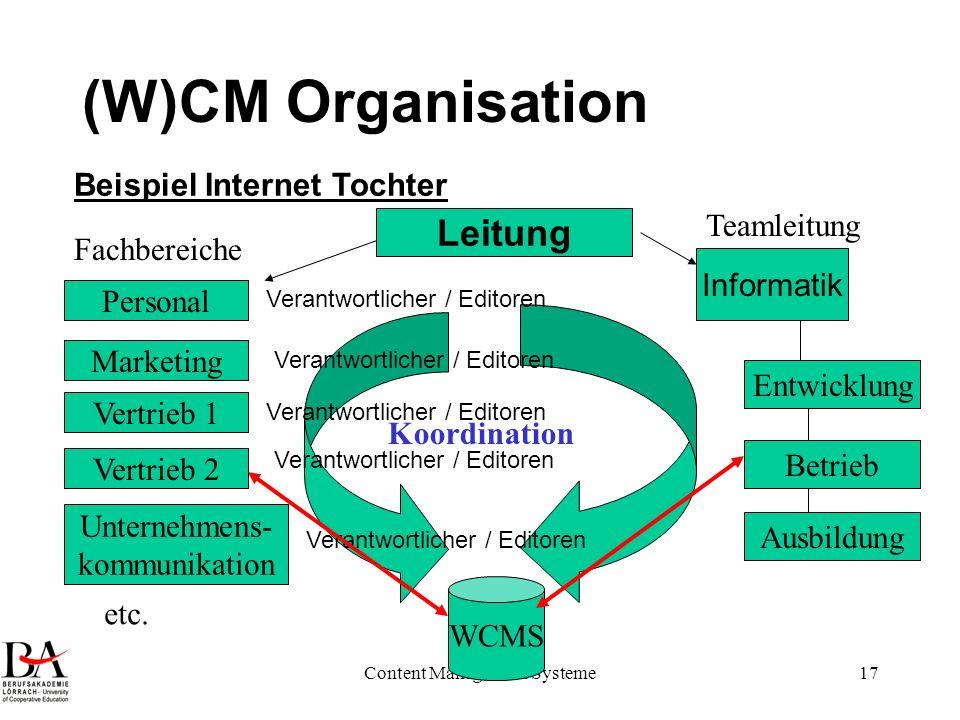 Content Management Systeme17 (W)CM Organisation Beispiel Internet Tochter Personal Marketing Vertrieb 1 Vertrieb 2 Unternehmens- kommunikation Fachber
