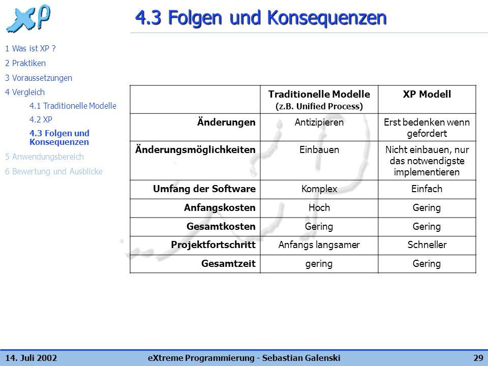 14. Juli 2002eXtreme Programmierung - Sebastian Galenski29 4.3 Folgen und Konsequenzen 1 Was ist XP ? 2 Praktiken 3 Voraussetzungen 4 Vergleich 4.1 Tr