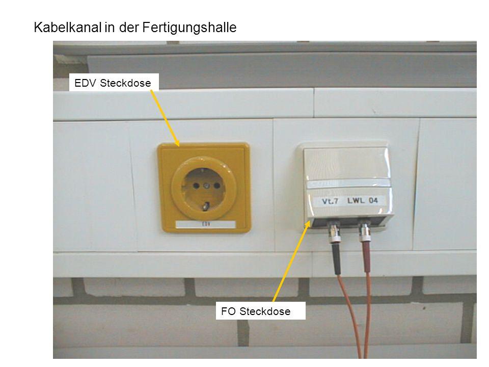 13 Netzwerkverkabelung in Fertigungsbereichen Glasfasertechnik bis zum Arbeitsplatz / Maschine