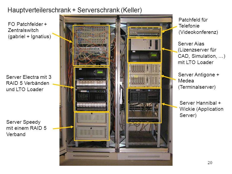 19 Aufbau der Zentralverteilung im Keller des Laborgebäudes Stand: 2006