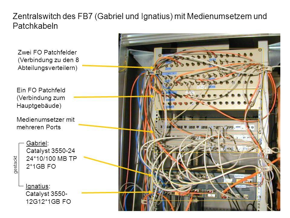 20 Server Electra mit 3 RAID 5 Verbänden und LTO Loader Hauptverteilerschrank + Serverschrank (Keller) FO Patchfelder + Zentralswitch (gabriel + Ignat